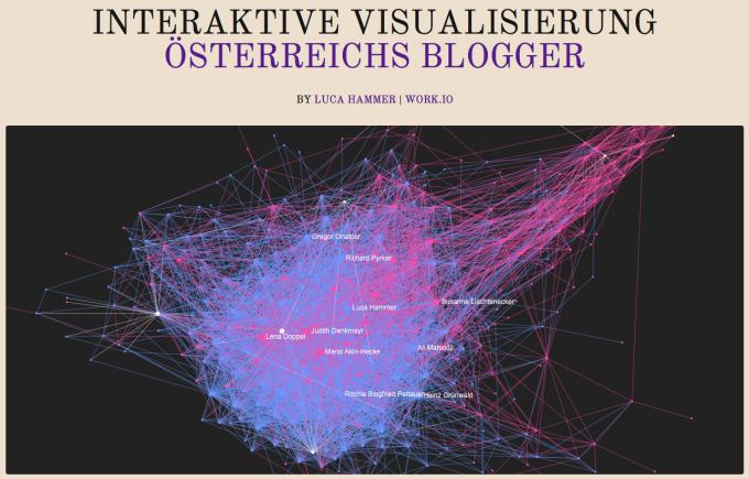 Visualisierung Blogger Österreich