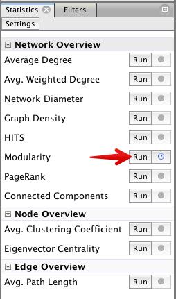 Gephi Modularity