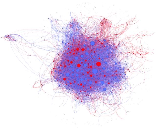Blau: Männer, Rot: Frauen.
