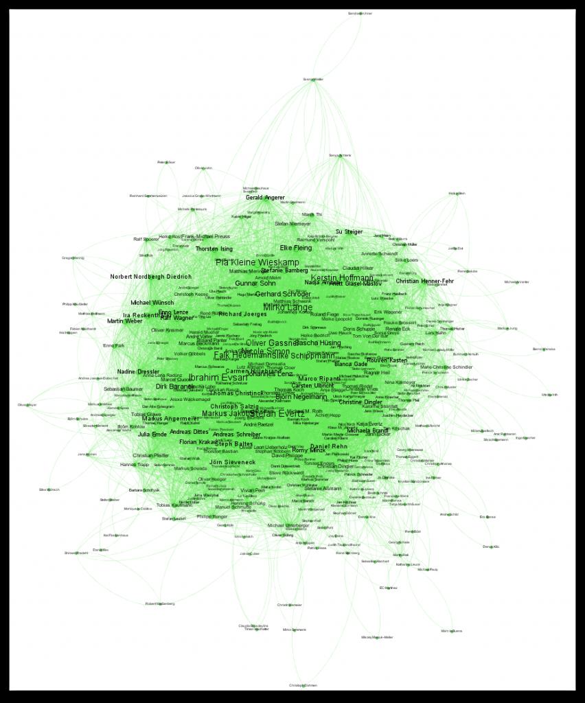 Gephi 0.8.2 - blogpost.gephi 2014-07-20 19.41.17