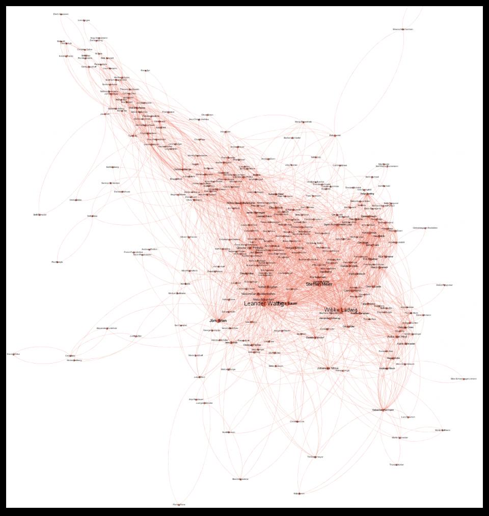 Gephi 0.8.2 - blogpost.gephi 2014-07-20 19.47.41
