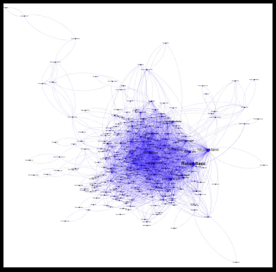 Gephi 0.8.2 - blogpost_gruppen.gephi 2014-07-20 19.55.07
