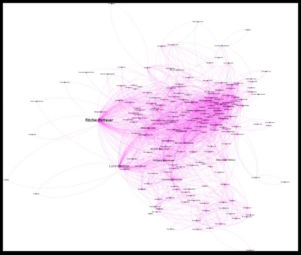 Gephi 0.8.2 - blogpost_gruppen.gephi 2014-07-20 20.01.35
